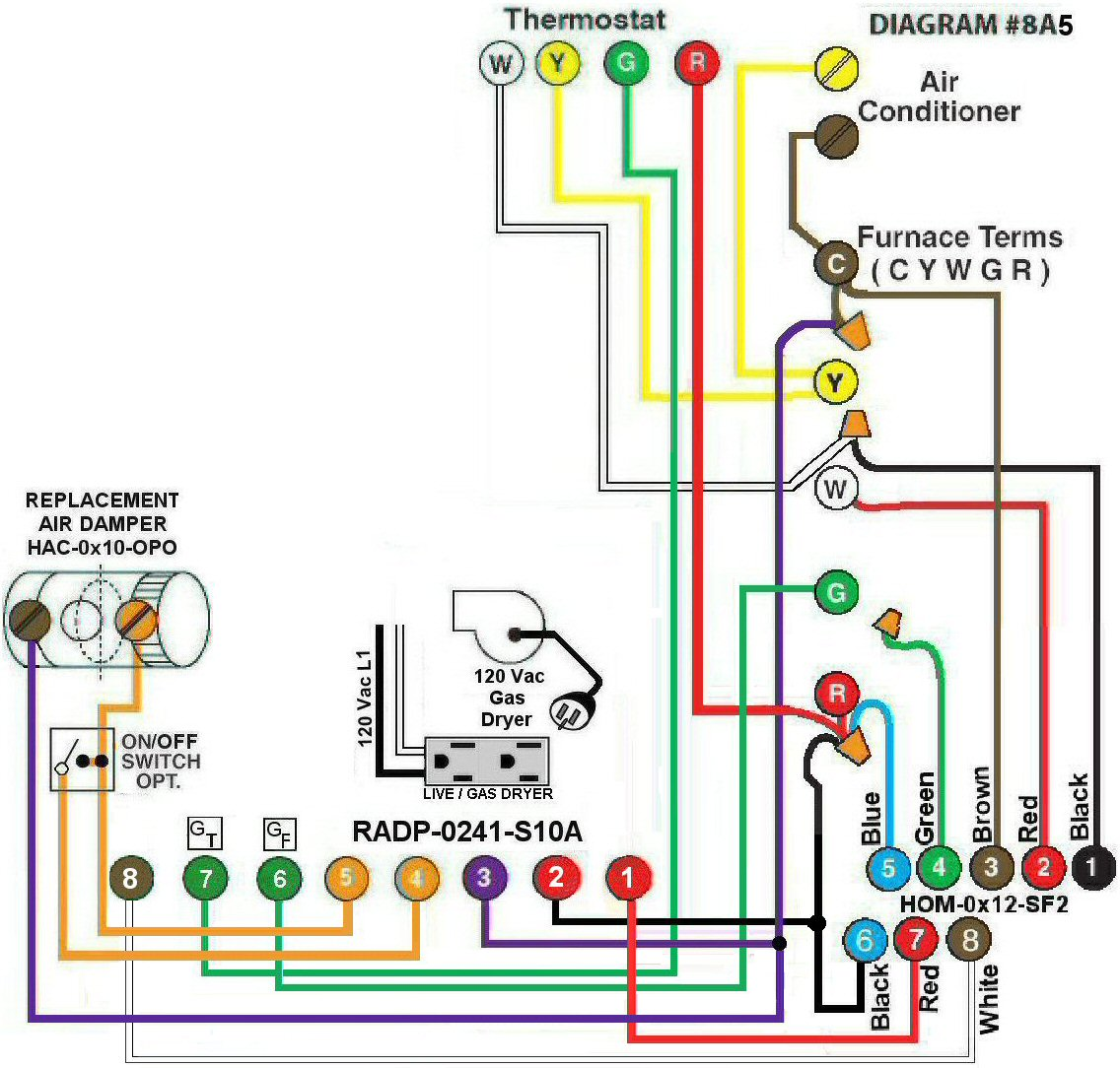 Fireplace Gas Valve For Furnace Wiring Diagram Best Secret On Goodman Blower Motor Majestic Fireplaces Heater
