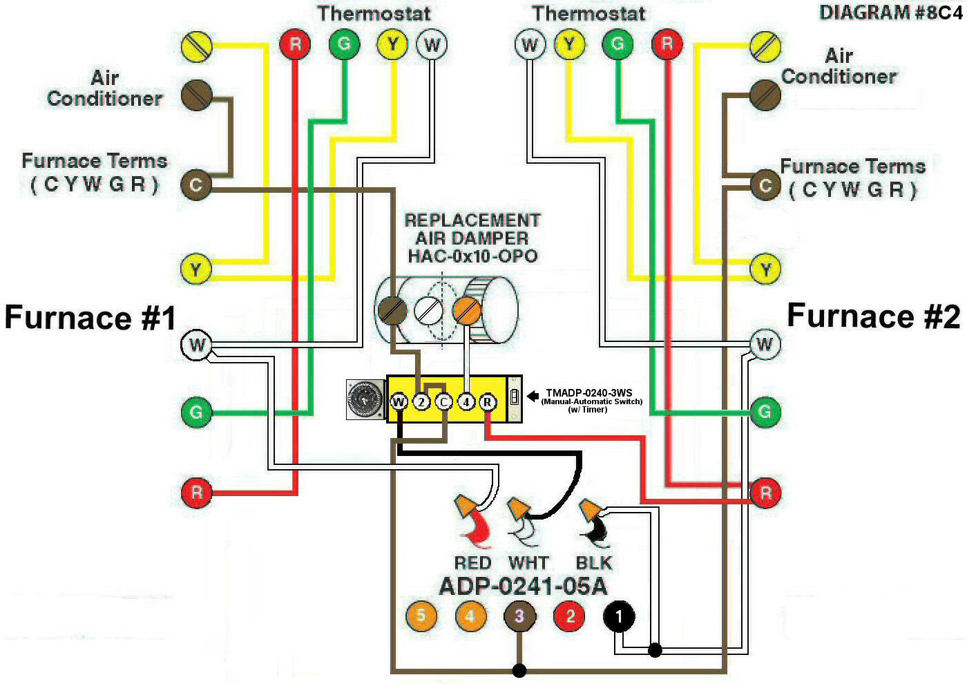 Rheem Oil Furnace Wiring Diagram Content Resource Of Old Nordyne Furnaces Image Free Engine For 050auer